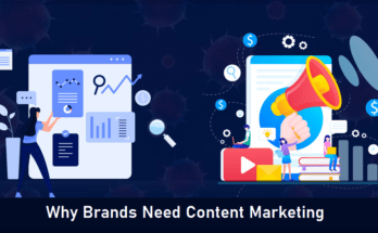 Why Brands Need Content Marketing