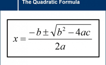 Program to implement a Quadratic equation in Java